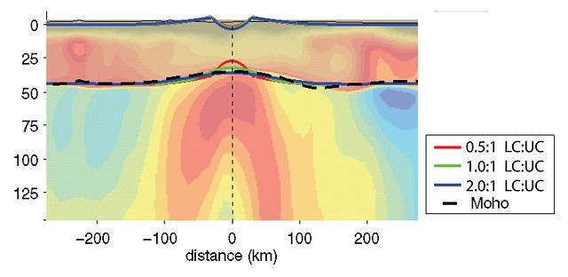 Lithospheric Structure of the Rio Grande Rift - Fig. 2