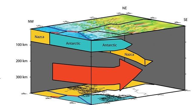 Subduction of the Chile Ridge: Upper Mantle Structure and Flow