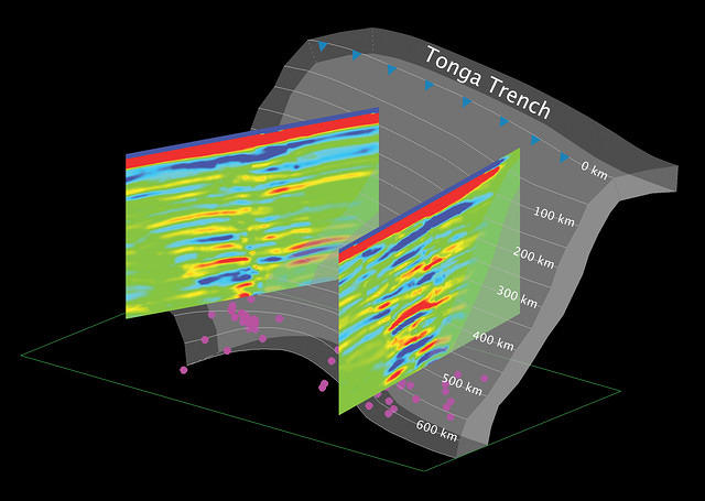 Cross sections in a 3D seismic migration image of S-wave reflectivity