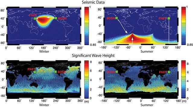 "Comparison of seasonal variations in the distribution of long period ""hum"" sources"