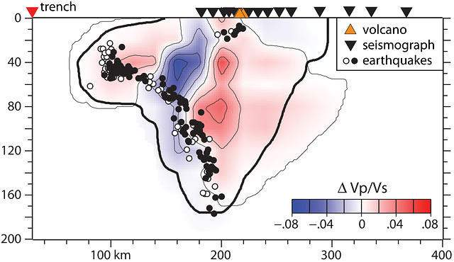 Tomographic image of the ratio between P velocity and S velocity in a subduction zone beneath Nicaragua