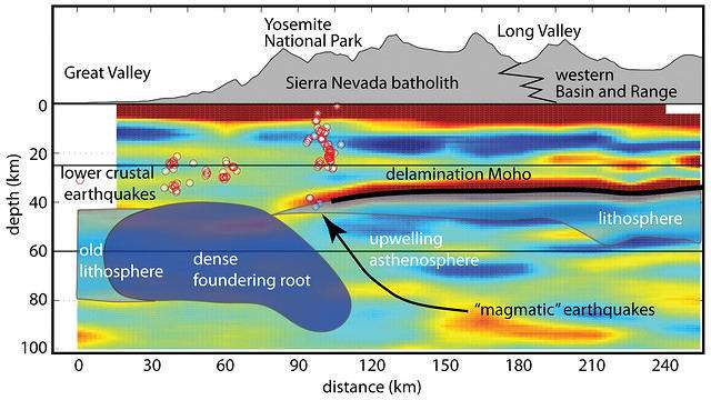 Seismic velocity discontinuities beneath the Sierra Nevada