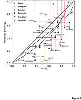 Observational Constraints on the Fracture Energy of Subduction Zone Earthquakes - Figure 2