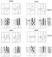 Relocations and Focal Mechanisms Determined from Waveform Cross-Correlation of Seismic Data - figure 1