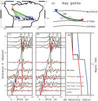 SH Velocity and Compositional Models Near the 660-km Discontinuity Beneath South America