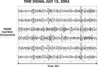 Use of Multiple Small Aperture Arrays to Study Deep Subduction–Related Tremor in Cascadia 1