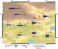 Transfer Functions and Seismic Discrimination: a KNET Case Study 1