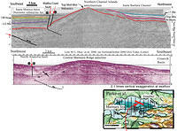 Using Marine Seismic Data to Investigate Active Plate Boundary Deformation