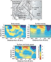 A Simple Approach for the Joint Tomographic Inversion of Seismic Body and Surface Waves