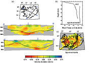 Crustal and Uppermost Mantle Structure Beneath Iceland from Local Earthquake Tomography