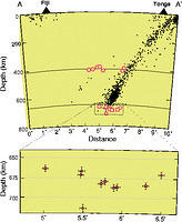 Detailed Structure and Sharpness of Upper Mantle Discontinuities in The Tonga Subduction Zone - fig. 2