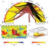 "Structural Features and Velocity Structures of the ""African Anomaly"""