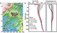 Seismic Evidence for Hotspot-Induced Buoyant Flow Beneath the Reykjanes Ridge