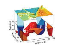Imaging Shallow Subduction Zones With Surface Waves - fig. 1
