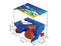 Imaging Shallow Subduction Zones With Surface Waves - fig. 2