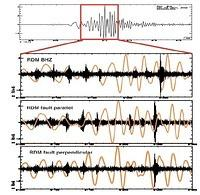 Distribution and Triggering Threshold of Non-Volcanic Tremor Near Anza, Southern California
