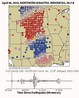 Visualizing the Ground Motions of Earthquakes: the USArray Ground Motion Visualization (GMV)