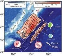 The 2006-2007 Kuril Islands Great Earthquake Sequence