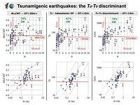 Tsunami Early Warning Using Earthquake Rupture Duration and P-Wave Dominant-Period: The Importance of Length and Depth of Faulti