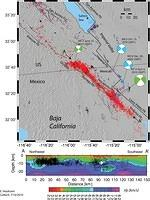 The 2010 Mw7.2 El Mayor-Cucapah Earthquake Sequence, Baja California, Mexico and Southernmost California, USA: Active Seismotect
