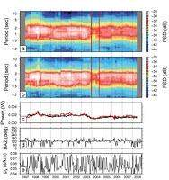 Temporal Variations in Crustal Scattering Structure Near Parkfield, California, Using Receiver Functions