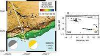 High-Resolution Locations of Triggered Earthquakes and Tomographic Imaging of Kilauea Volcano's South Flank