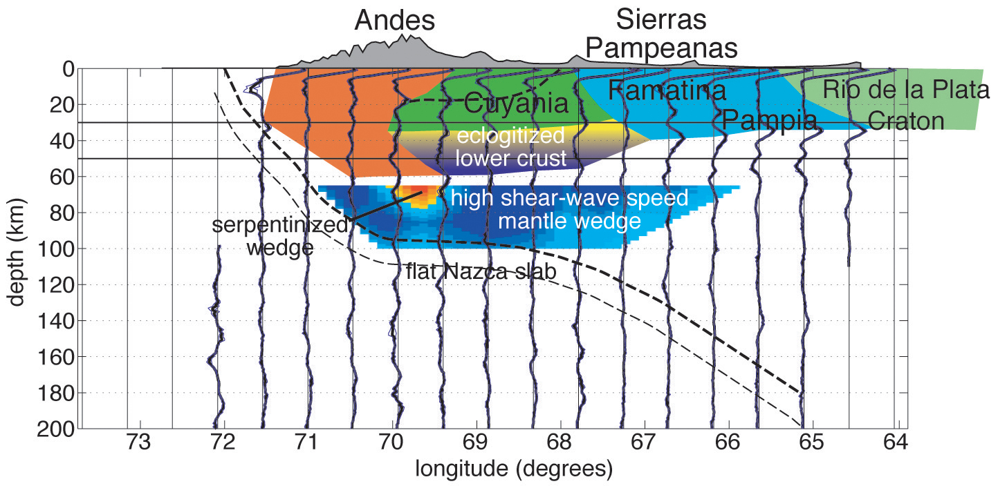 Crustal and Upper Mantle Structure in the Flat Slab Region