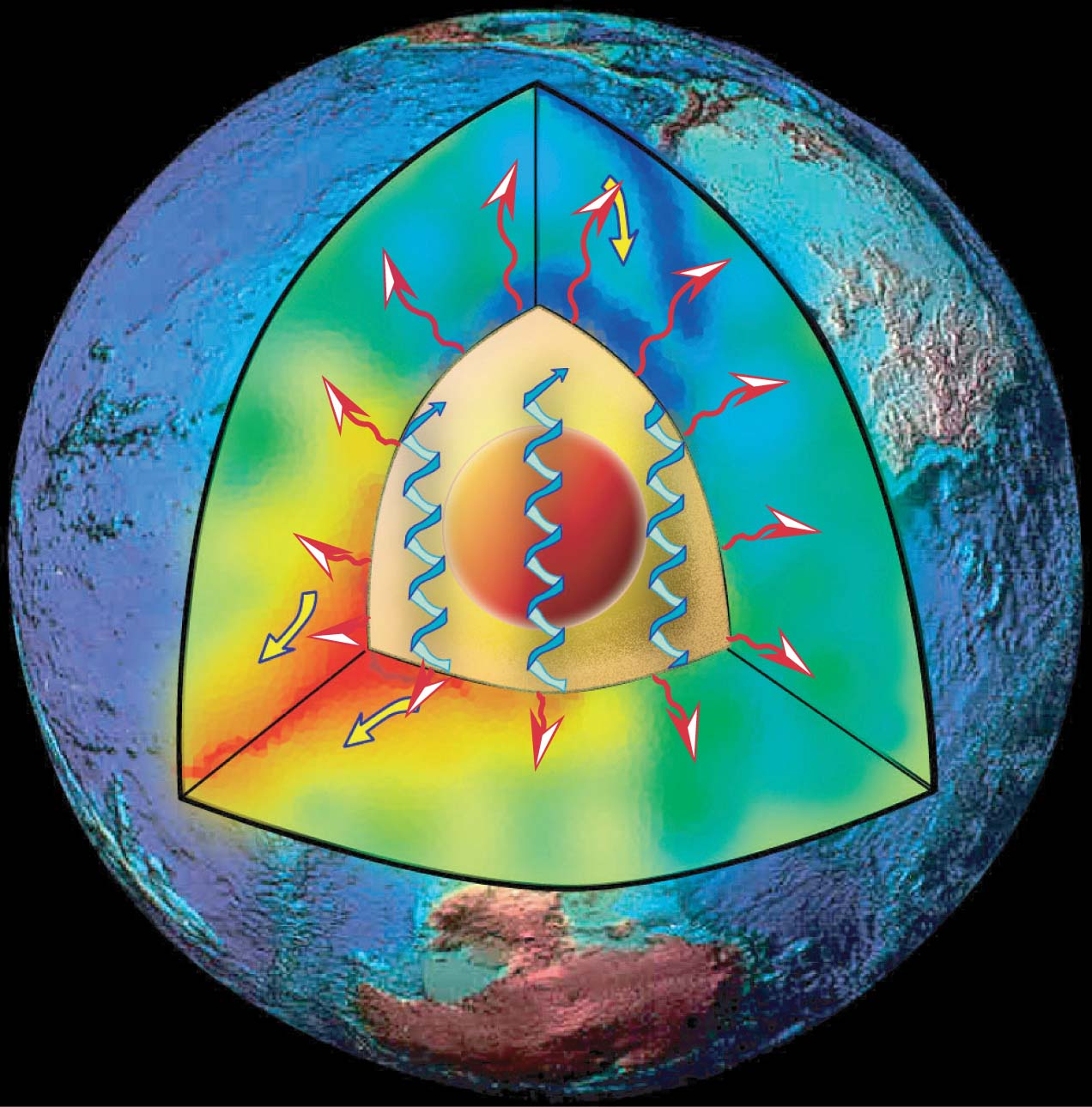 Core mantle boundary heat flow view full size sciox Gallery