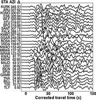 Rapid Imaging of Large Earthquake Rupture Zones with P waves:  Application to the 28 March 2005 Sumatra Mw 8.7 Earthquake Sugges