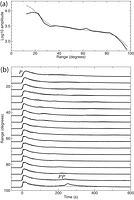 The Global Short-Period Wavefield Modeled with a Monte Carlo Seismic Phonon Method