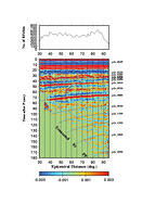 Study of Earth's Layered Structure on a Global Scale Using Broadband Seismic Datasets - fig. 2