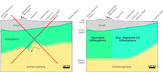 How thick is the lithosphere under the southeastern US?