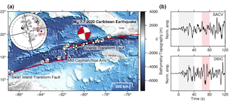 Bends in Caribbean transform fault requires rethinking simple models