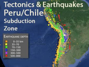 tectonic plate movement and its relationship to chiles fjords