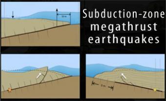 Megathrust Earthquake Diagram | www.pixshark.com - Images ...