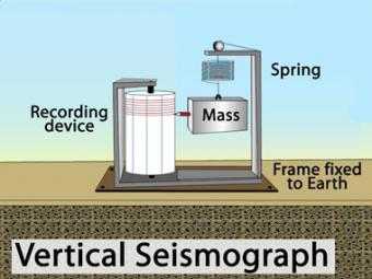 how to make a working model of seismograph