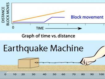 Earthquake Simulator Defining Fault Characteristics