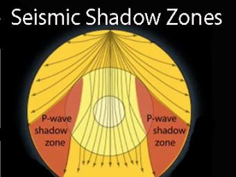 Seismic Shadow Zone: Basic Introduction- Incorporated ...