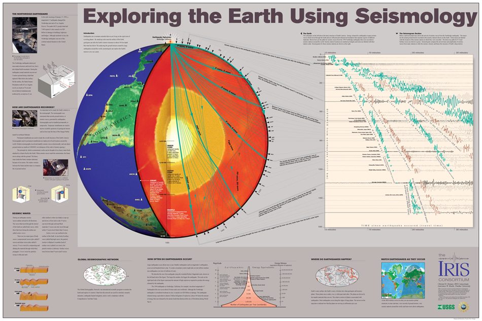 understanding the p and s waves on the subject of earthquakes Through measuring how p and s waves travel through the earth and out the  other side, a seismic wave shadow zone was discovered in about 1910 from the .