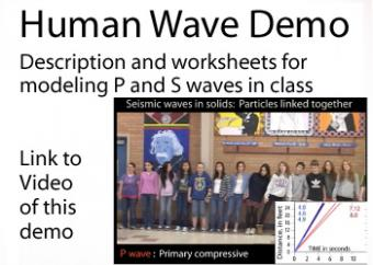 Human Wave Demonstration- Incorporated Research Institutions for ...