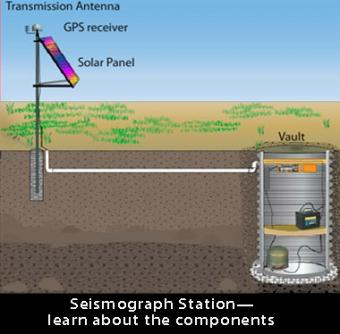 how does a seismometer work   incorporated research