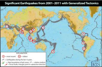 Japan's Earthquakes & Tectonic Setting- Incorporated