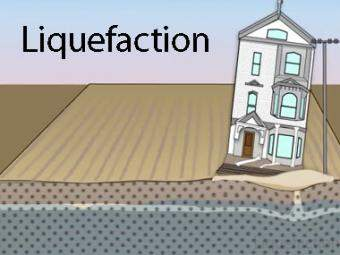 soil liquefaction dangers during arthquake During earthquakes the shaking ofground may cause a loss ofstrength or stiffness that results in the settlement of buildings, landslides, the failure of earth dams, or other hazards.