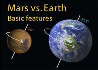 Mars vs Earth—General physical comparison- Incorporated Research Institutions for Seismology