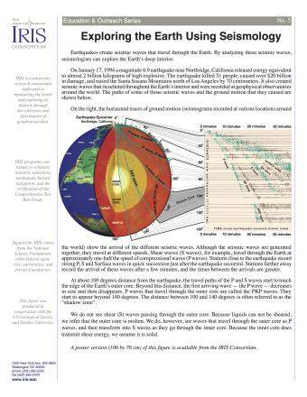 Layers Of The Earth Incorporated Research Institutions For Seismology